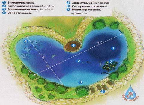 prud-dlya-ryby